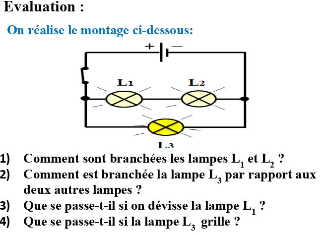1AC evaluation